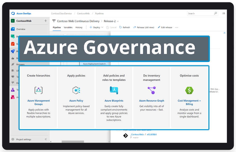 Image: Azure governance features banner on top of DevOps screen in Azure