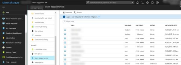 Screen shot of Microsoft Azure AD Dashboard showing users flagged for risk