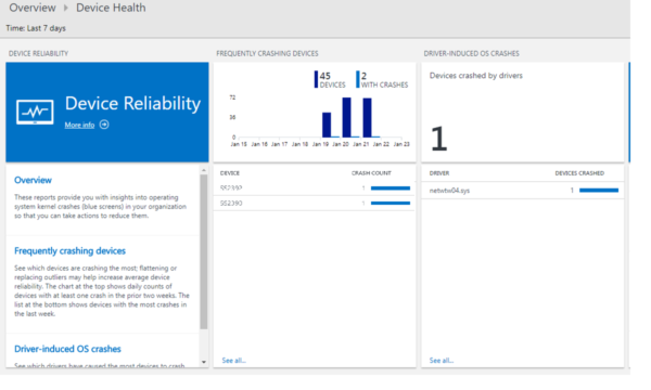 Image: Device reliability screen shot Windows analytics