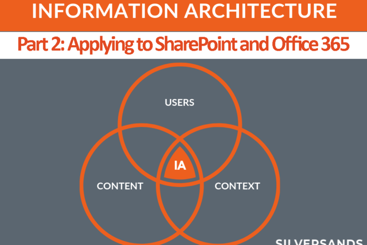 Image Venn Diagram IA fo rSP and O365.png