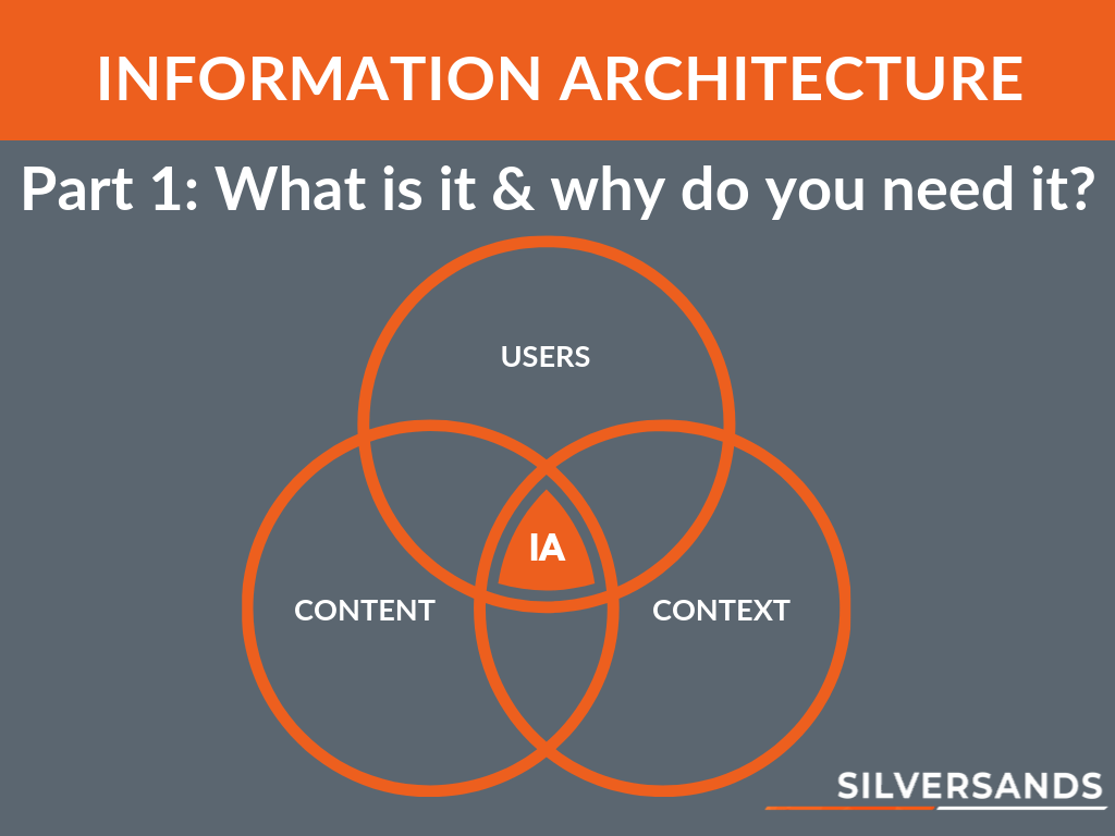 Image: Information Architecture Venn Diagram