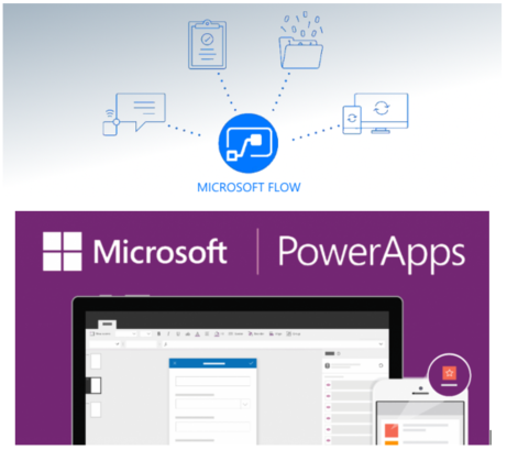 Image: Microsoft Flow and PowerApps flow and device shot