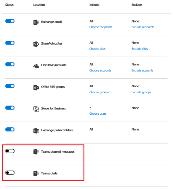 Image: Data retention policies in Office 365 Screen