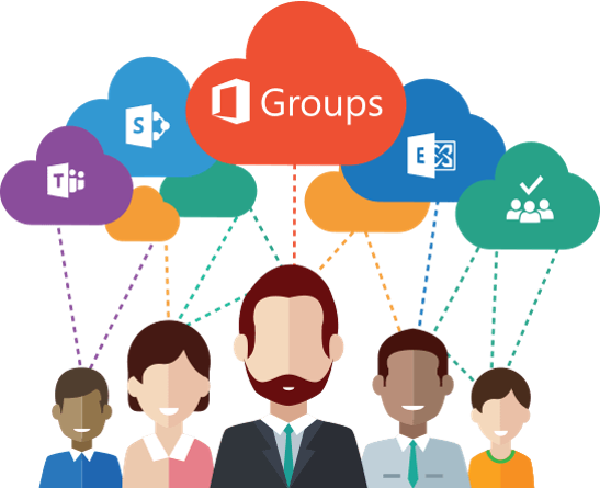 Image: illustration showing group of 5 people with clouds containing O365 apps in clouds above their heads