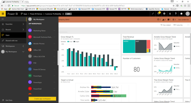 Power BI Licencing Overview - Silversands