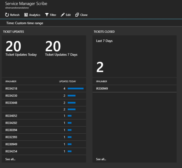 IMage: Azure Log Analytics V