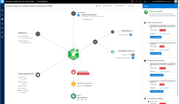 Screen shot of Windows Defender Security Center Investigation flow chart