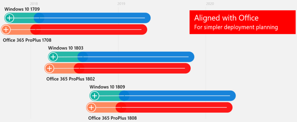 Image: Windows updates alignment graphic
