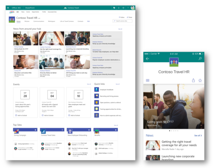 Image: SharePoint Intranet Contoso travel screens